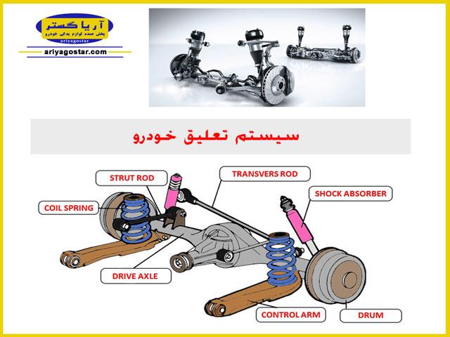 شکل و تصاویری از سیستم تعلیق خودرو